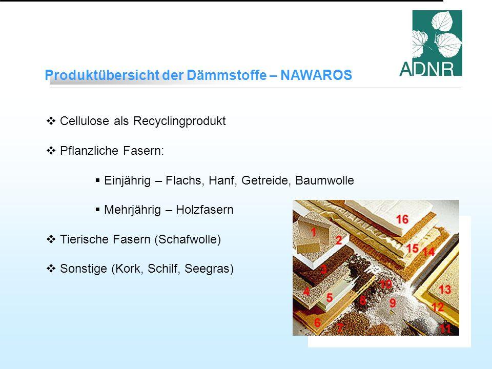 Produktübersicht der Dämmstoffe – NAWAROS