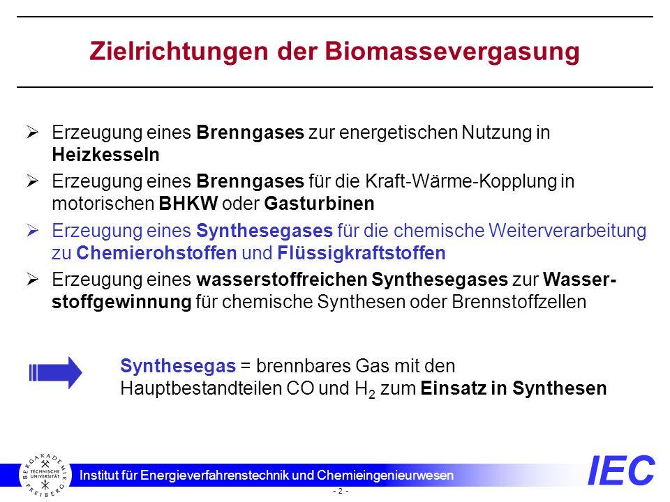 der Synthesegasproduktion aus Biomasse - ppt video online herunterladen
