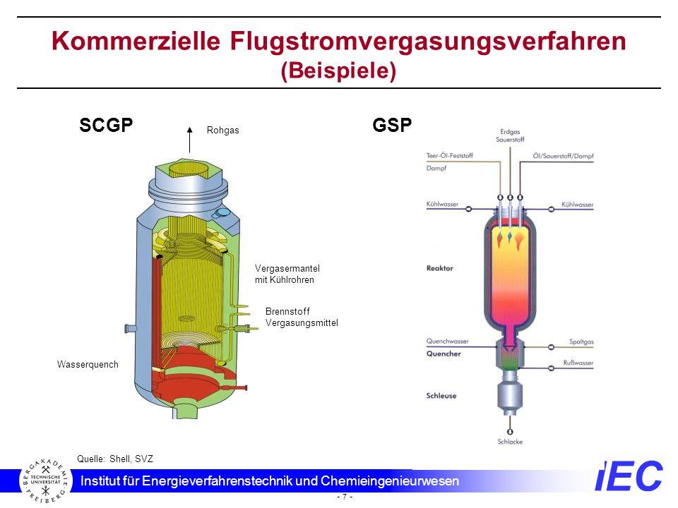Kommerzielle Flugstromvergasungsverfahren (Beispiele)