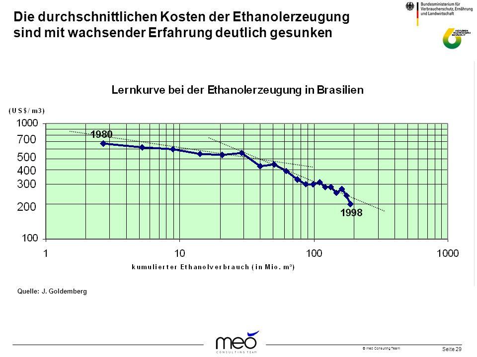 Die durchschnittlichen Kosten der Ethanolerzeugung sind mit wachsender Erfahrung deutlich gesunken