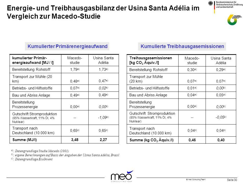 Energie- und Treibhausgasbilanz der Usina Santa Adélia im Vergleich zur Macedo-Studie