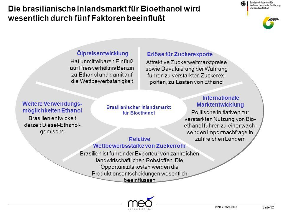 Die brasilianische Inlandsmarkt für Bioethanol wird wesentlich durch fünf Faktoren beeinflußt