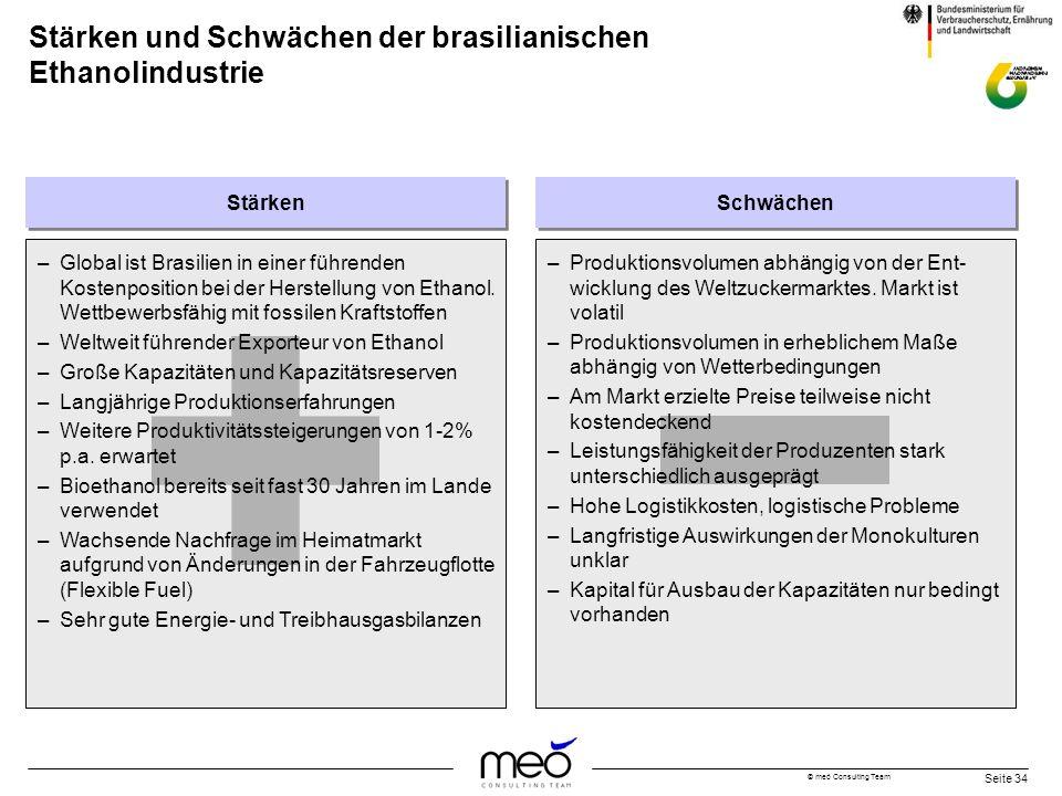 Stärken und Schwächen der brasilianischen Ethanolindustrie