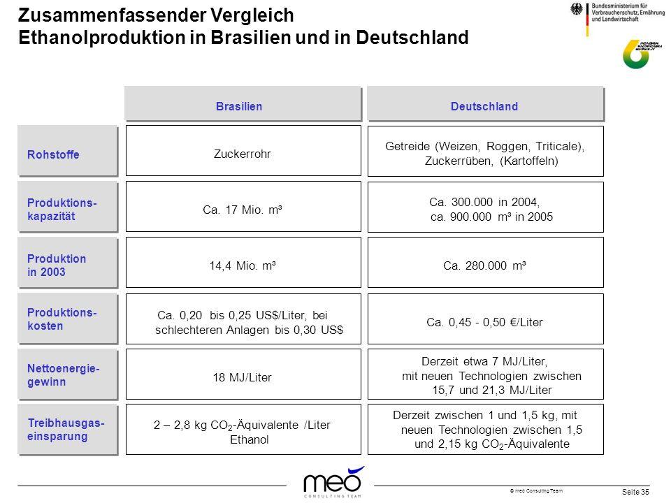 Zusammenfassender Vergleich Ethanolproduktion in Brasilien und in Deutschland