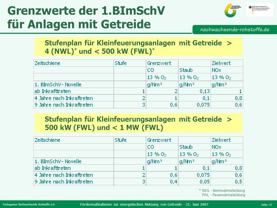 Fördermaßnahmen zur energetischen Nutzung von Getreide - 21. Juni 2007