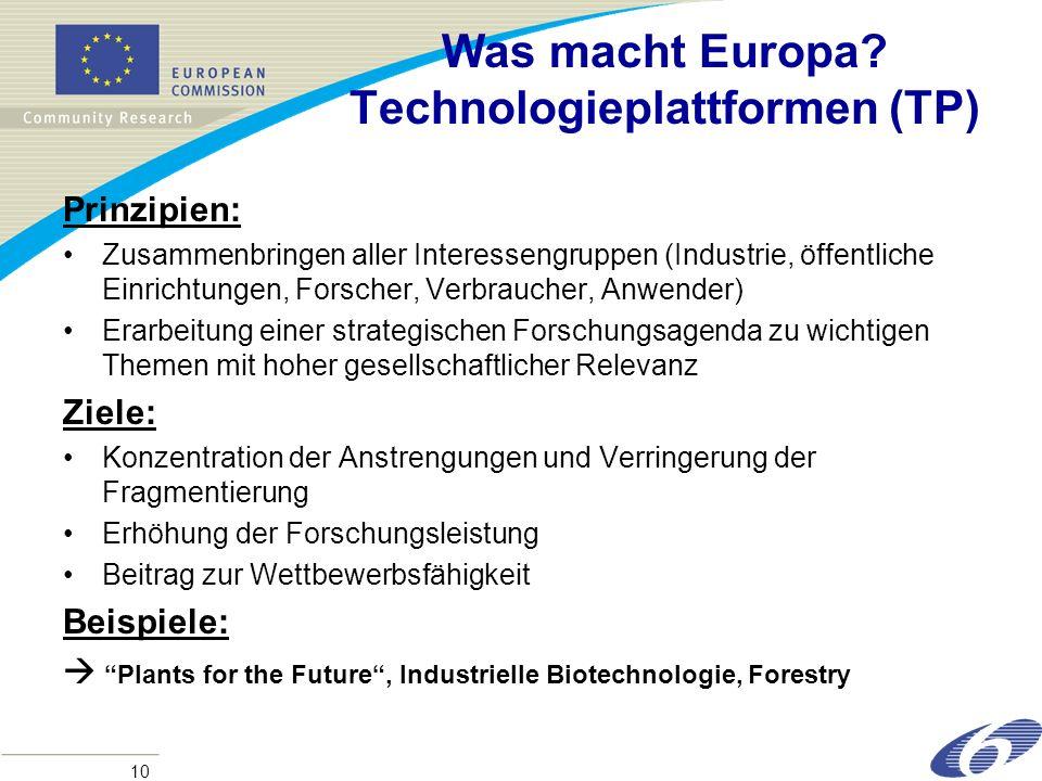 Was macht Europa Technologieplattformen (TP)