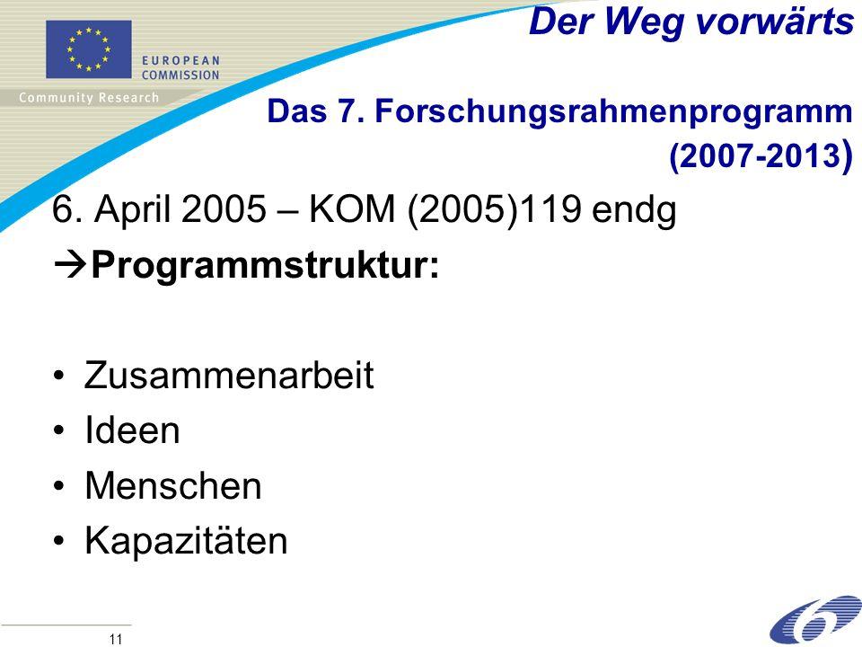 Der Weg vorwärts Das 7. Forschungsrahmenprogramm (2007-2013)