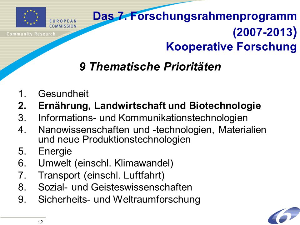 Das 7. Forschungsrahmenprogramm (2007-2013) Kooperative Forschung