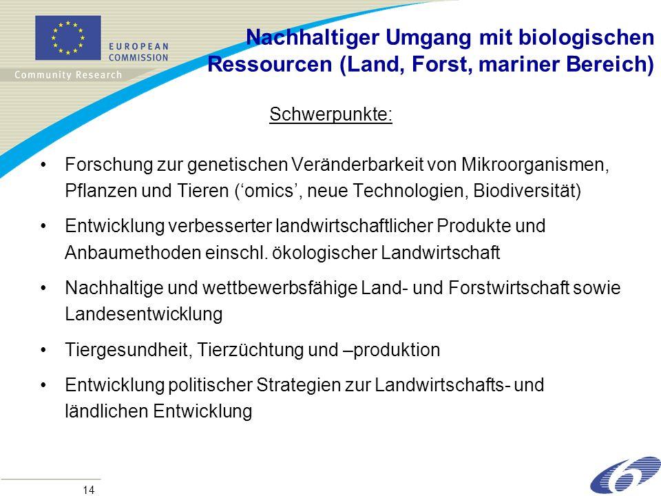 Nachhaltiger Umgang mit biologischen Ressourcen (Land, Forst, mariner Bereich)
