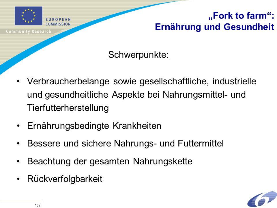 """""""Fork to farm : Ernährung und Gesundheit"""