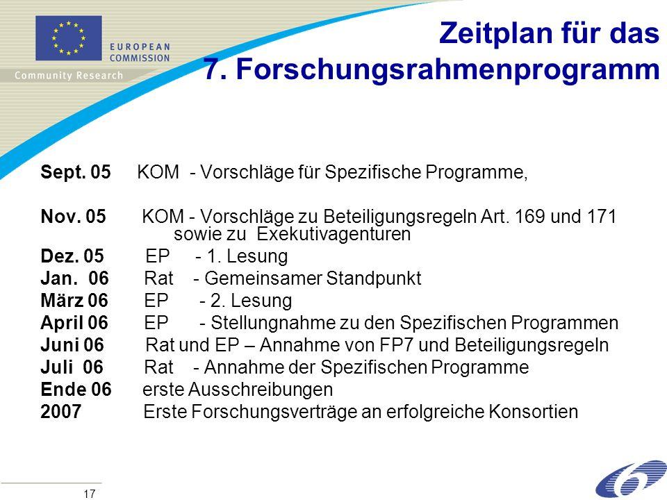 Zeitplan für das 7. Forschungsrahmenprogramm