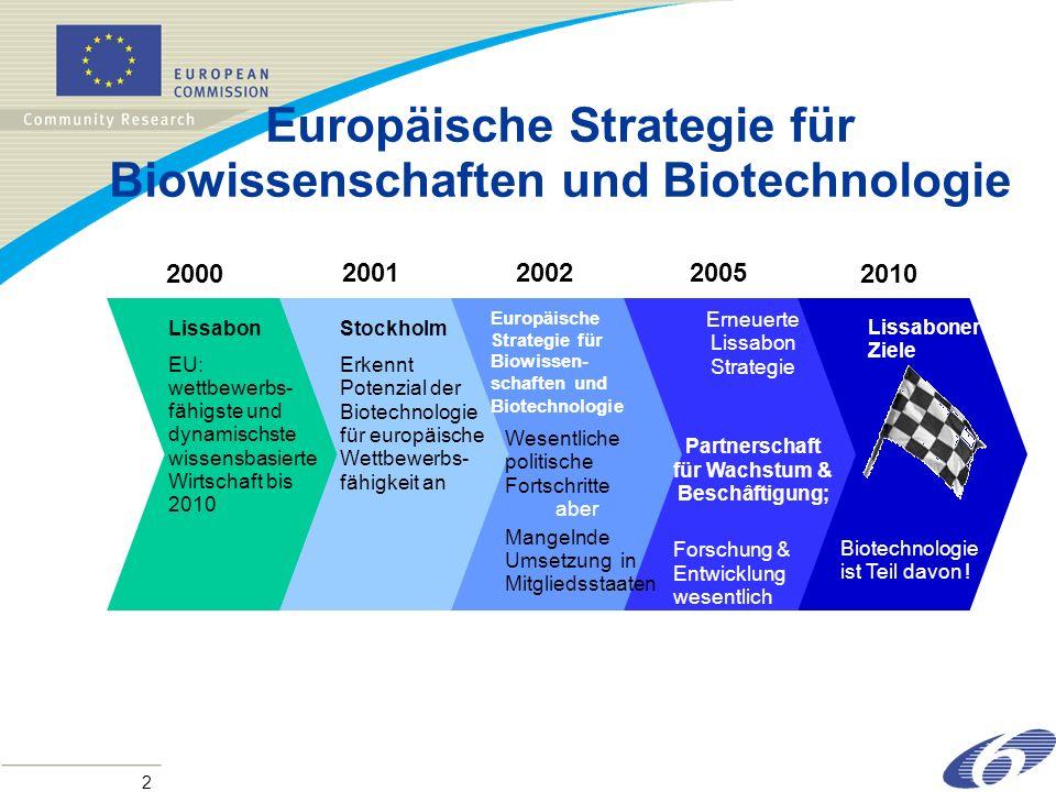 Europäische Strategie für Biowissenschaften und Biotechnologie