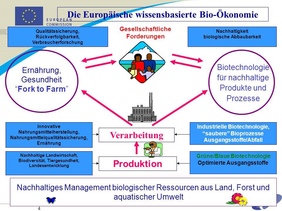 Die Europäische wissensbasierte Bio-Ökonomie