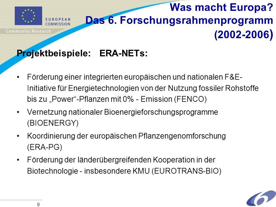 Was macht Europa Das 6. Forschungsrahmenprogramm (2002-2006)