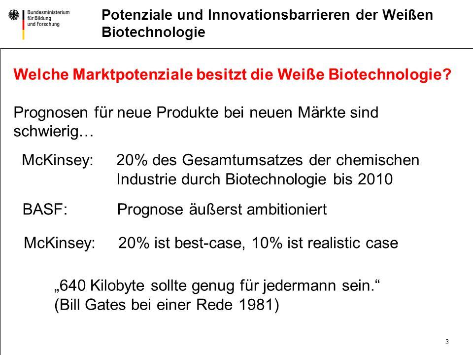 Potenziale und Innovationsbarrieren der Weißen Biotechnologie
