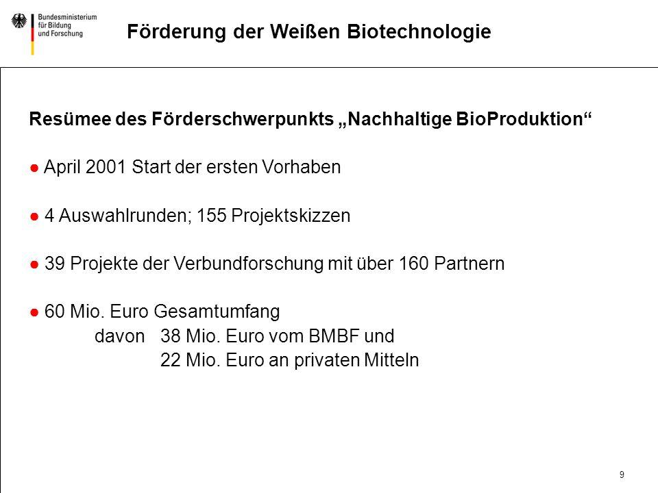 Förderung der Weißen Biotechnologie