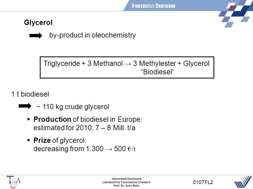 Triglyceride + 3 Methanol → 3 Methylester + Glycerol Biodiesel