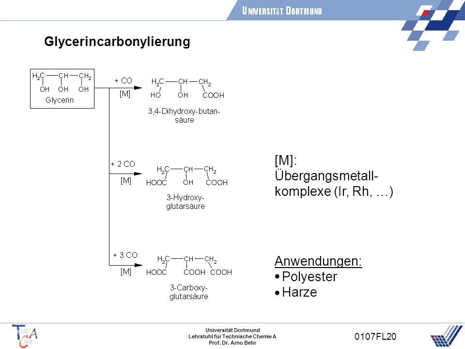 Glycerincarbonylierung