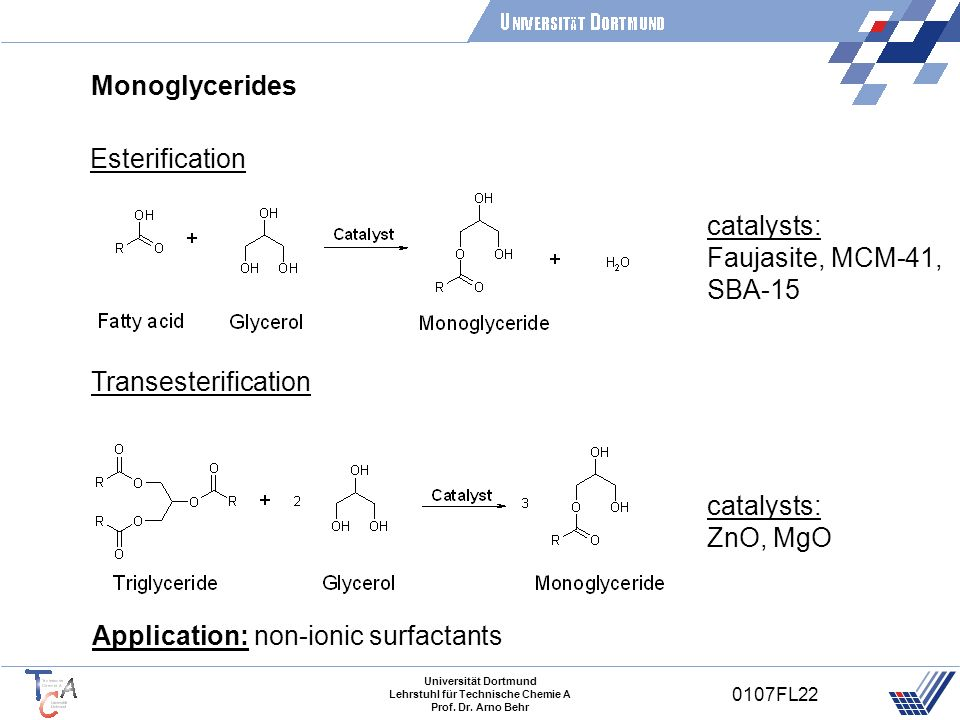 Monoglycerides Transesterification. Application: non-ionic surfactants. Esterification. catalysts: Faujasite, MCM-41, SBA-15.