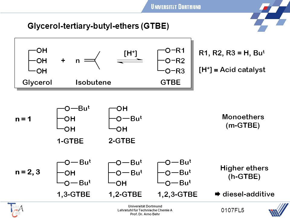 Glycerol-tertiary-butyl-ethers (GTBE)