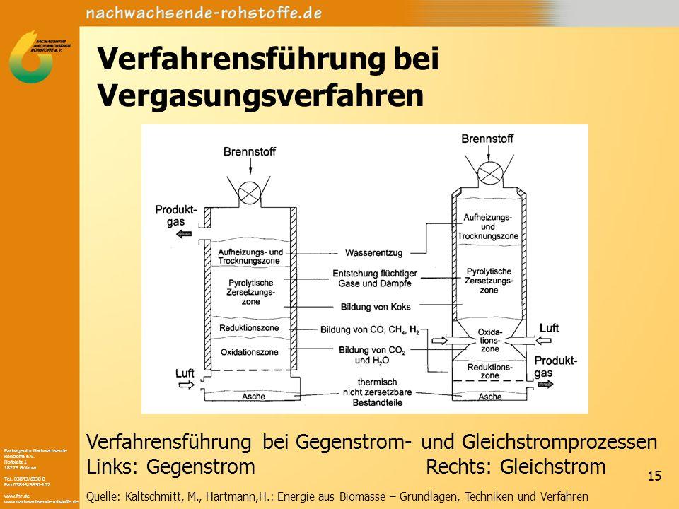 Verfahrensführung bei Vergasungsverfahren