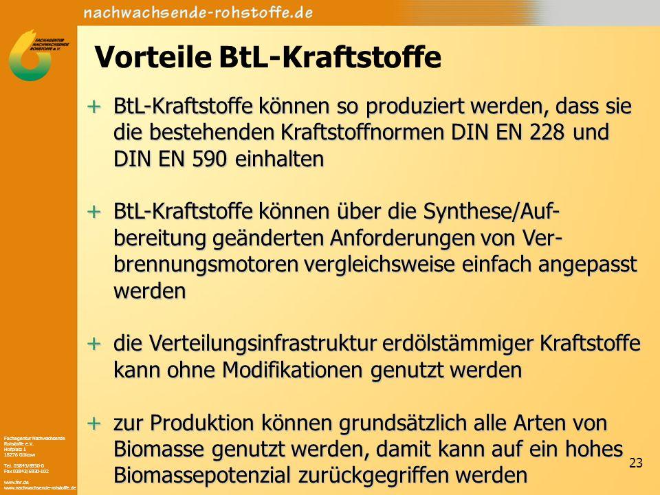 Vorteile BtL-Kraftstoffe