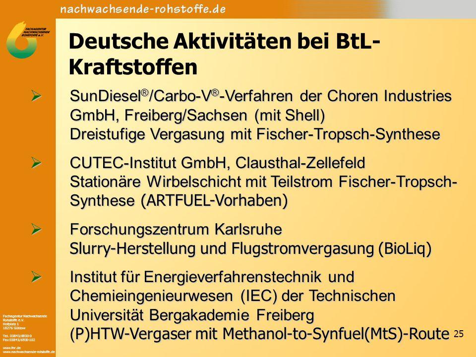 Deutsche Aktivitäten bei BtL-Kraftstoffen