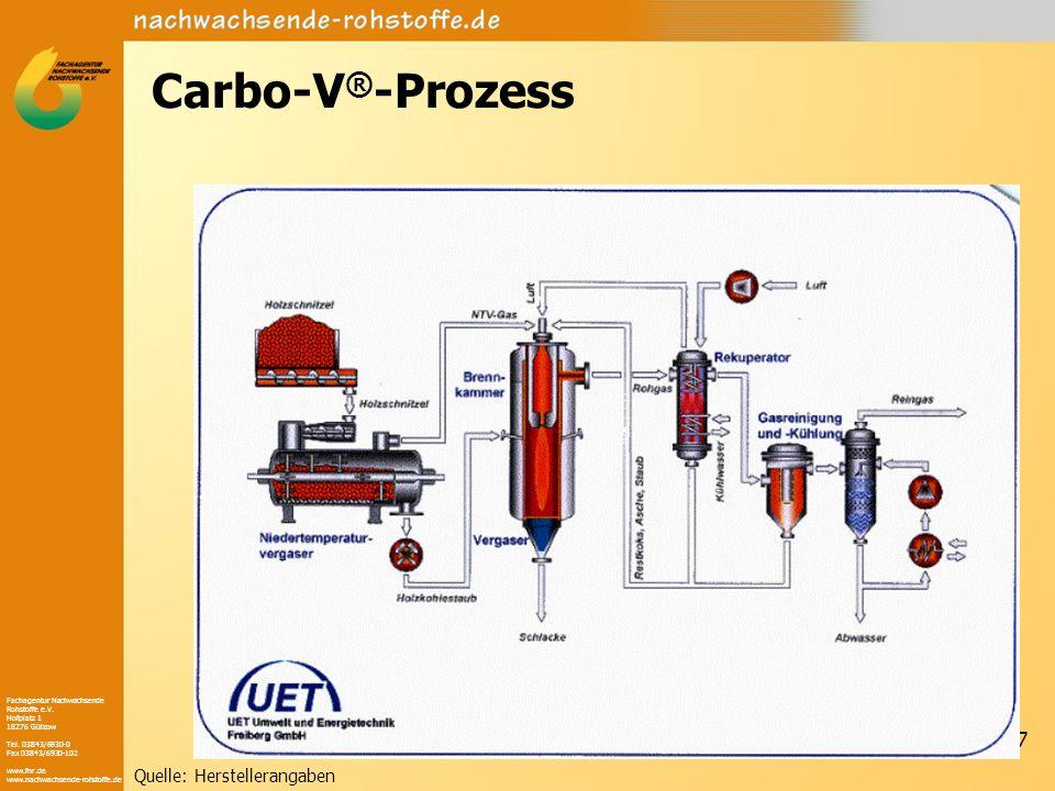 Carbo-V®-Prozess Quelle: Herstellerangaben