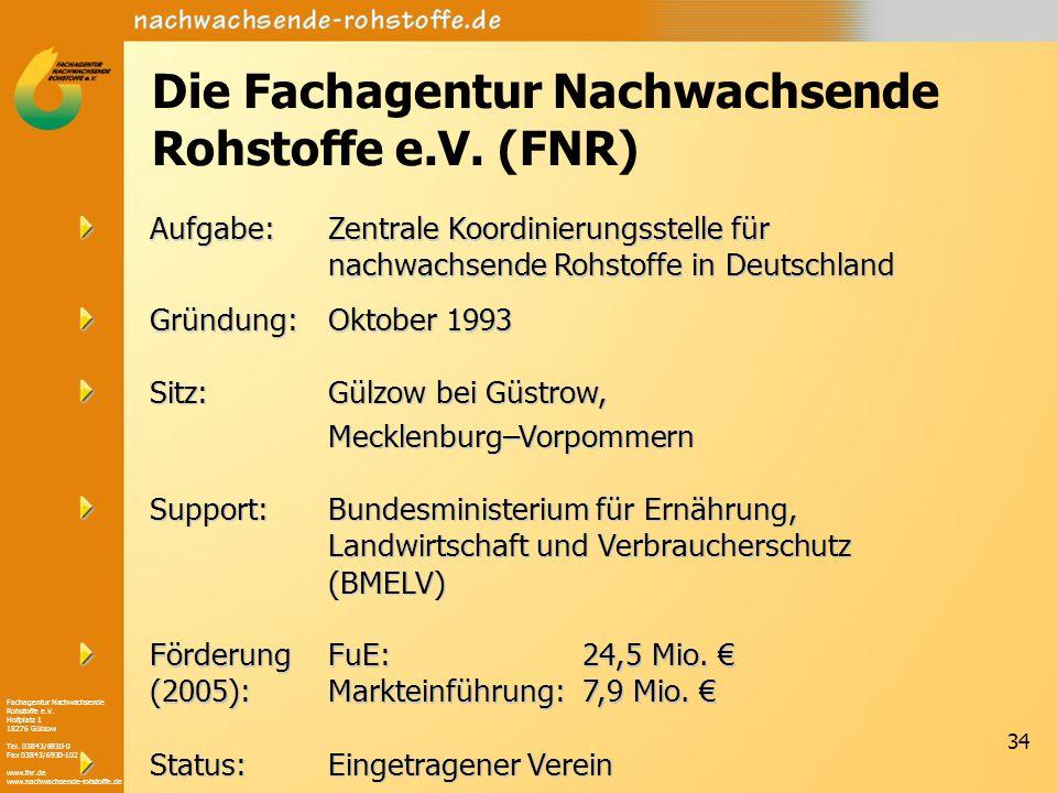 Die Fachagentur Nachwachsende Rohstoffe e.V. (FNR)
