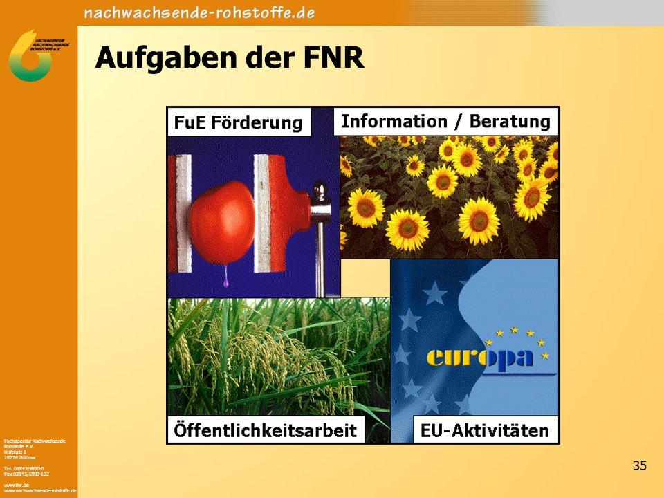 Aufgaben der FNR