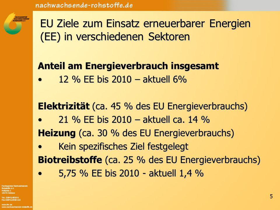 EU Ziele zum Einsatz erneuerbarer Energien (EE) in verschiedenen Sektoren