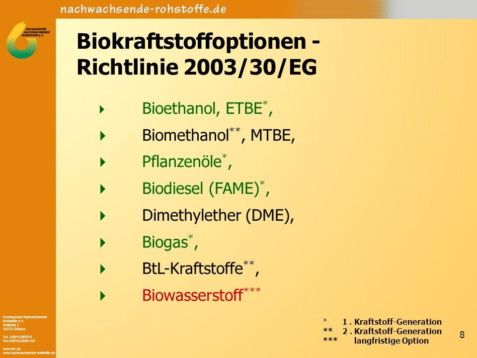 Biokraftstoffoptionen - Richtlinie 2003/30/EG