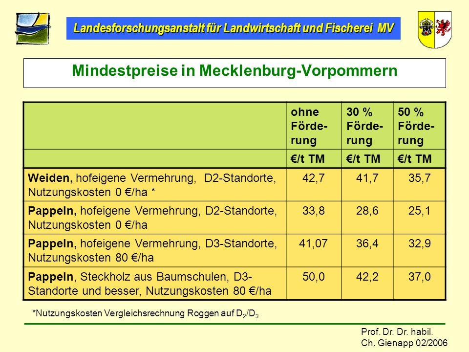 Mindestpreise in Mecklenburg-Vorpommern