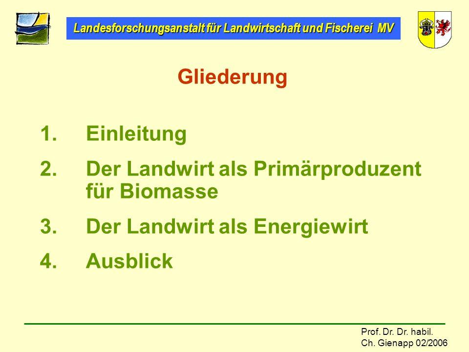 Gliederung Einleitung. Der Landwirt als Primärproduzent für Biomasse. Der Landwirt als Energiewirt.