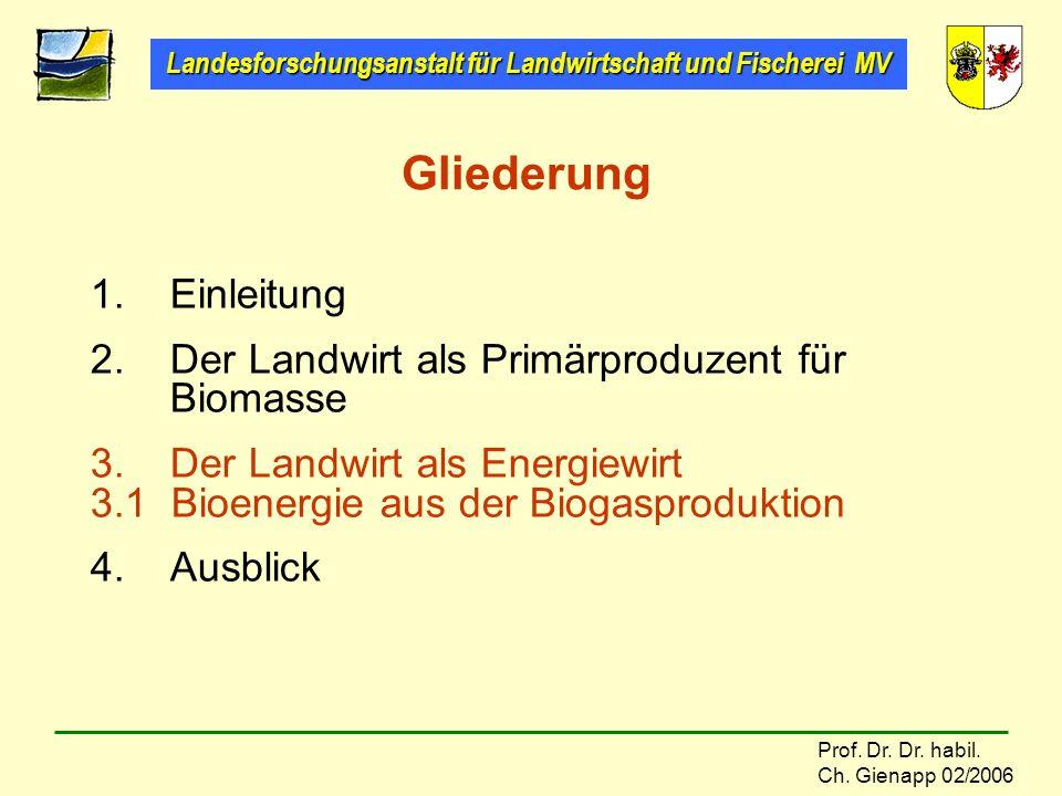 Gliederung Einleitung Der Landwirt als Primärproduzent für Biomasse
