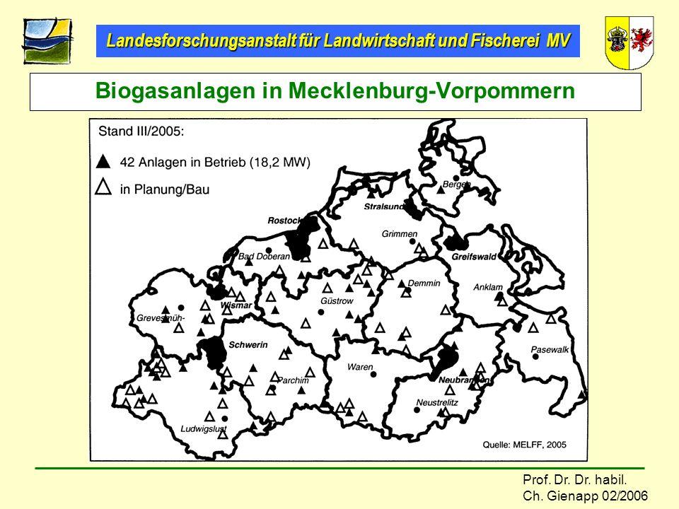 Biogasanlagen in Mecklenburg-Vorpommern