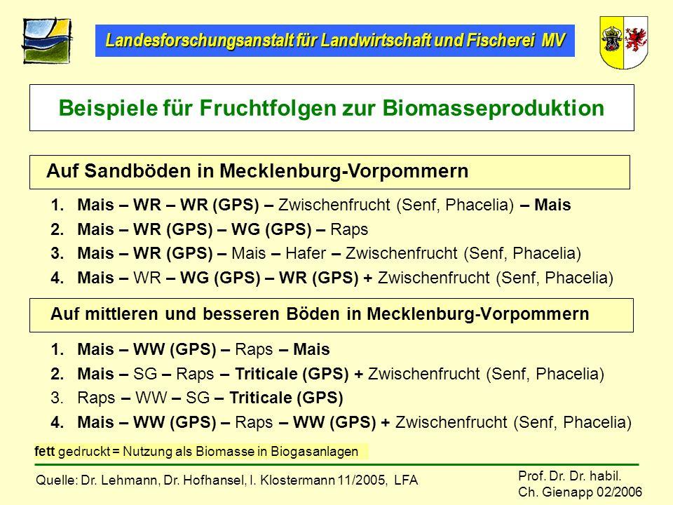 Beispiele für Fruchtfolgen zur Biomasseproduktion