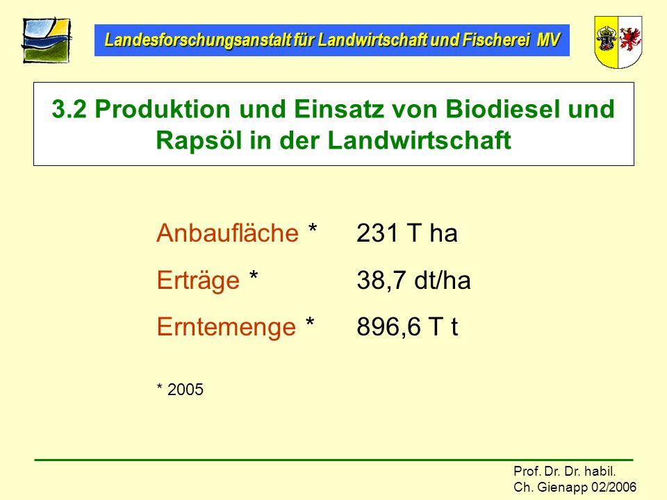3.2 Produktion und Einsatz von Biodiesel und Rapsöl in der Landwirtschaft