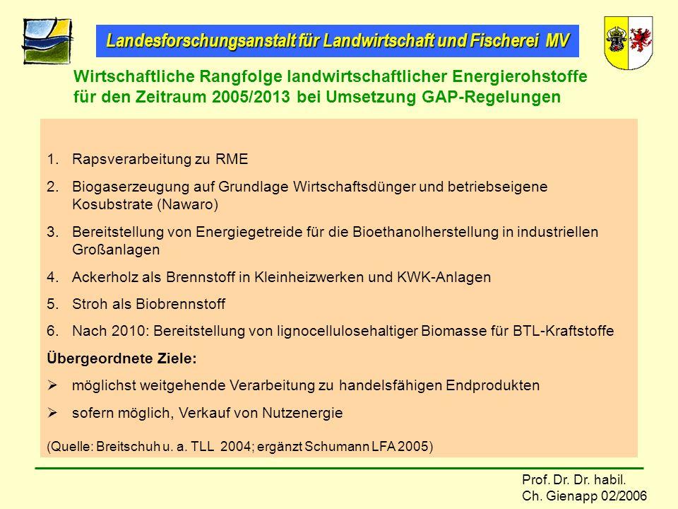 Wirtschaftliche Rangfolge landwirtschaftlicher Energierohstoffe für den Zeitraum 2005/2013 bei Umsetzung GAP-Regelungen