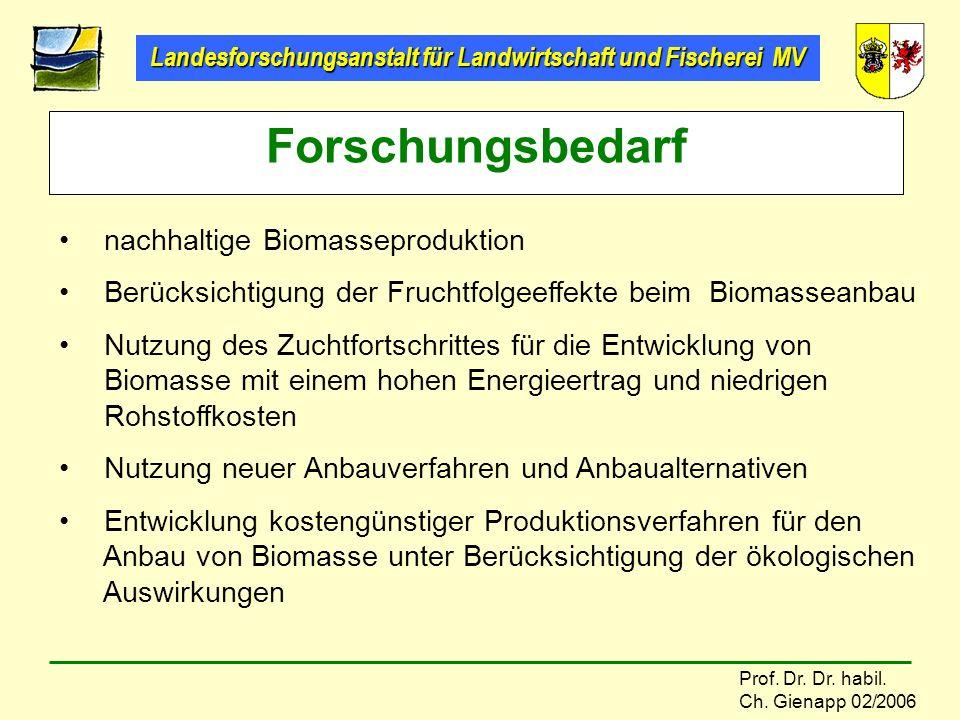 Forschungsbedarf nachhaltige Biomasseproduktion