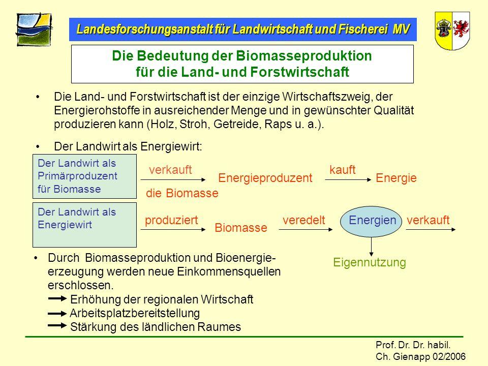 Die Bedeutung der Biomasseproduktion für die Land- und Forstwirtschaft