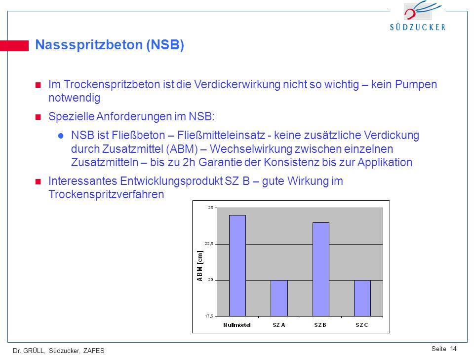 Nassspritzbeton (NSB)