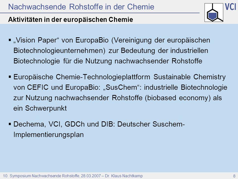Aktivitäten in der europäischen Chemie