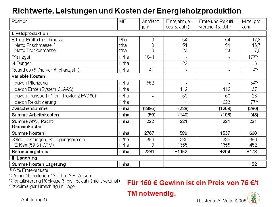 Richtwerte, Leistungen und Kosten der Energieholzproduktion