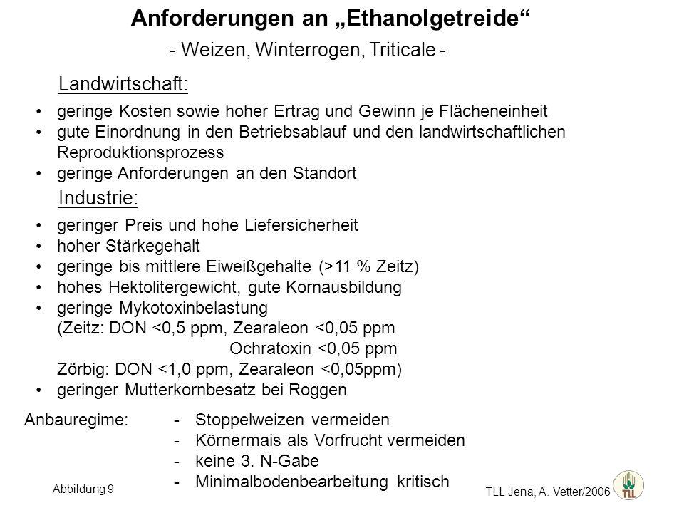 "Anforderungen an ""Ethanolgetreide"