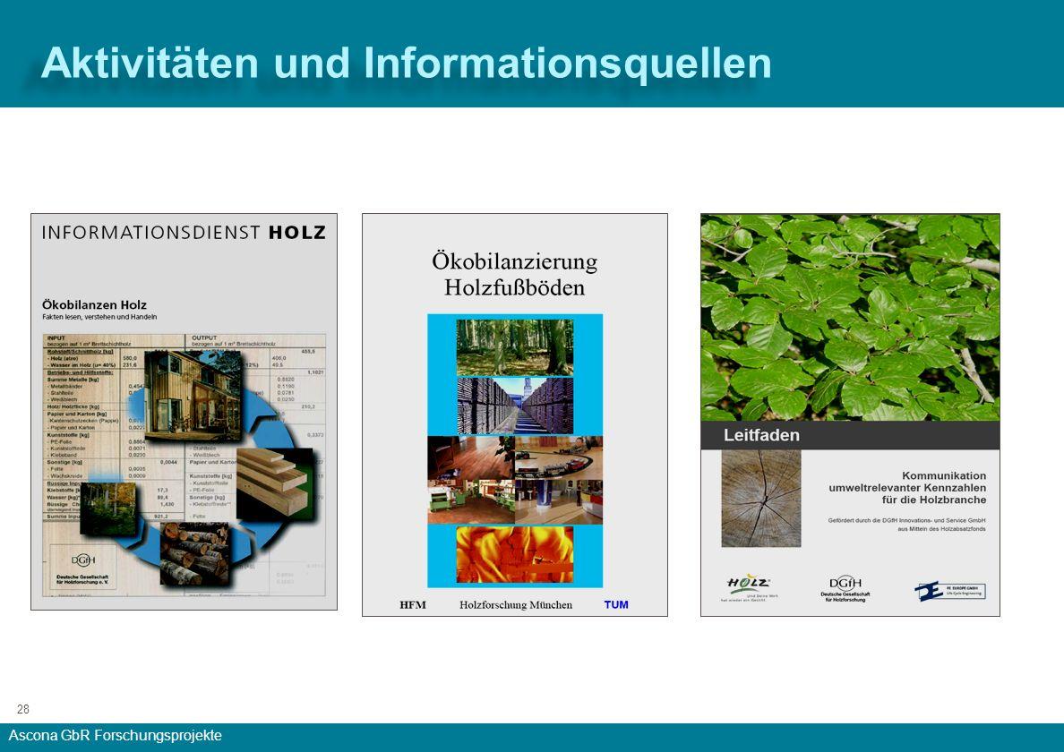 Aktivitäten und Informationsquellen