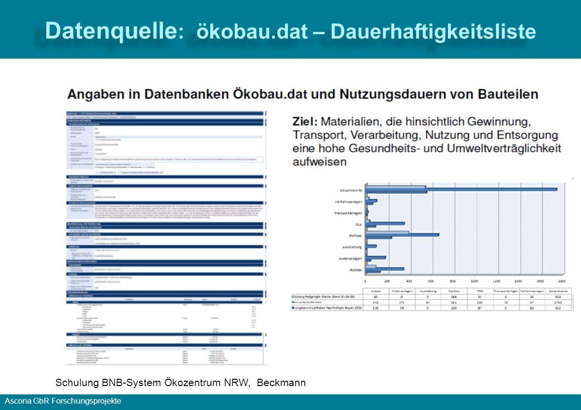 Datenquelle: ökobau.dat – Dauerhaftigkeitsliste