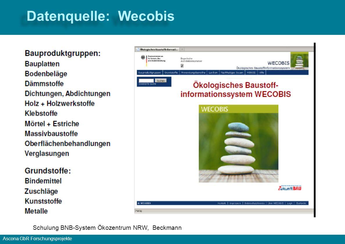 Datenquelle: Wecobis Schulung BNB-System Ökozentrum NRW, Beckmann