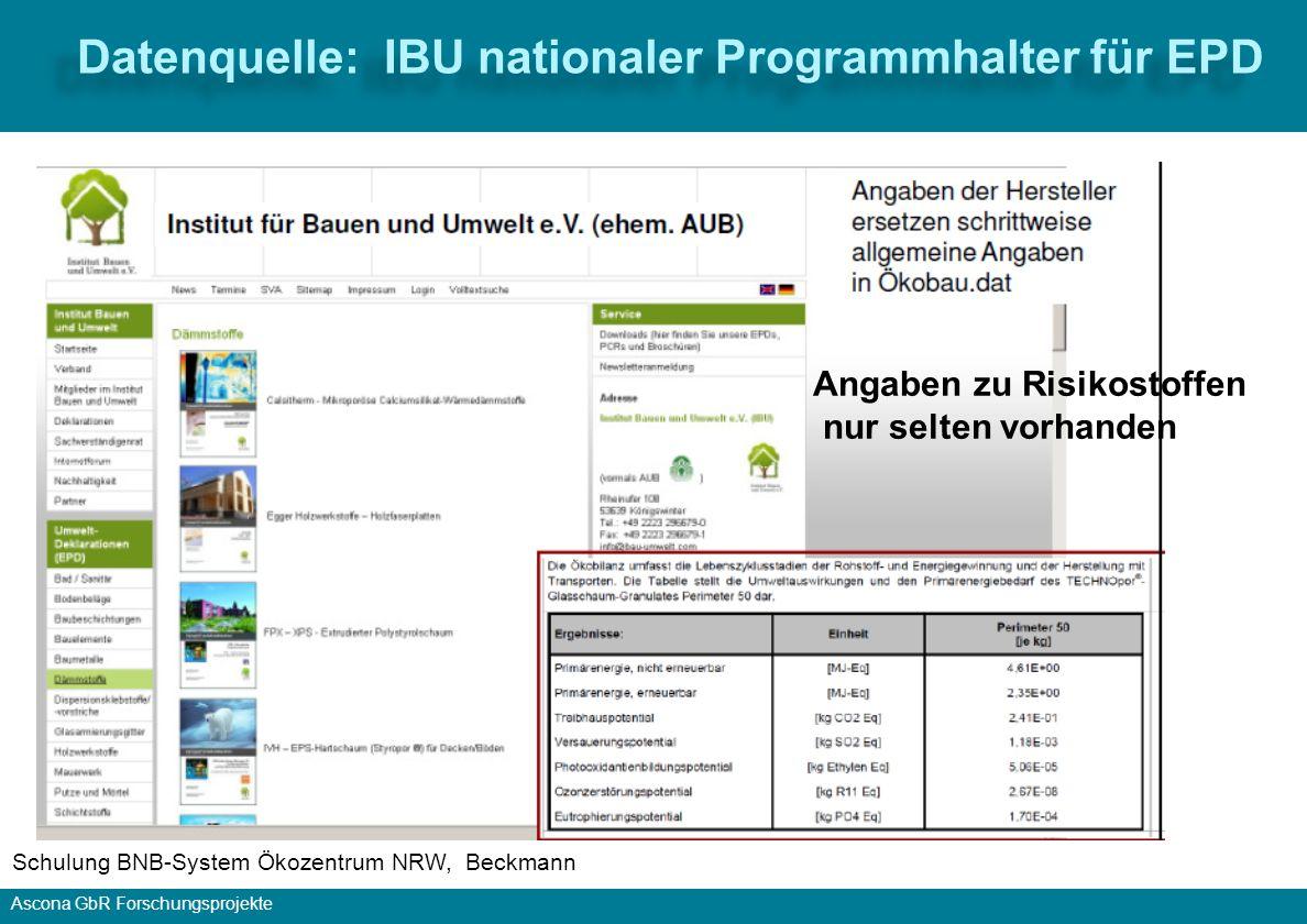 Datenquelle: IBU nationaler Programmhalter für EPD