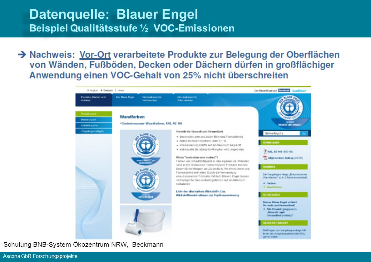 Datenquelle: Blauer Engel Beispiel Qualitätsstufe ½ VOC-Emissionen